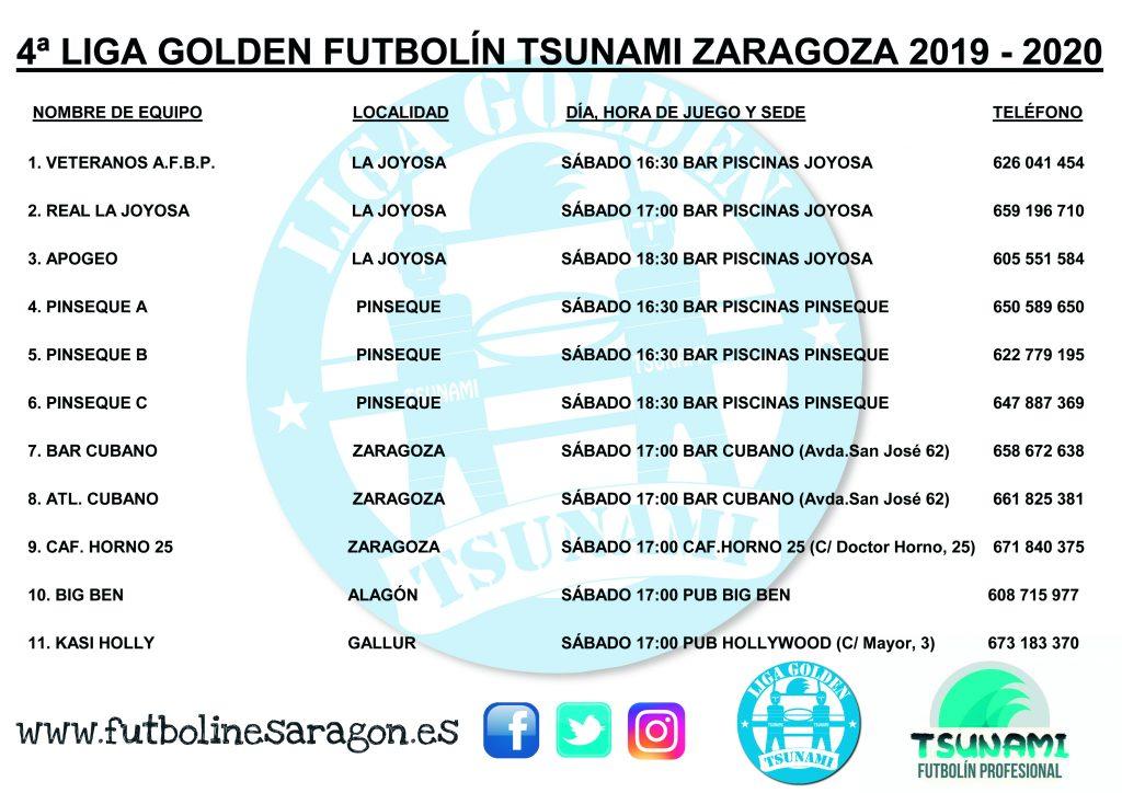 DIRECCIONES ZARAGOZA 19-20