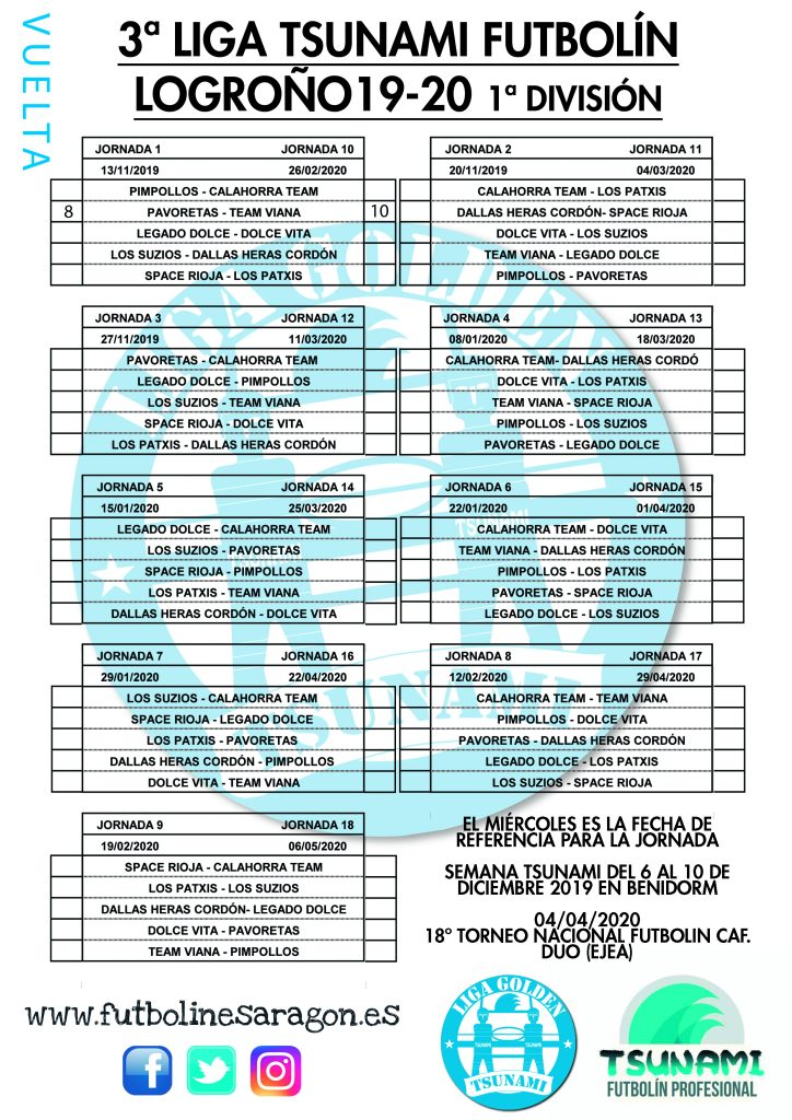 LOGROÑO VUELTA 1 DIVISION 19-20